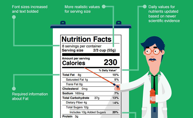 Tips And Guide To Nutrition Facts Label